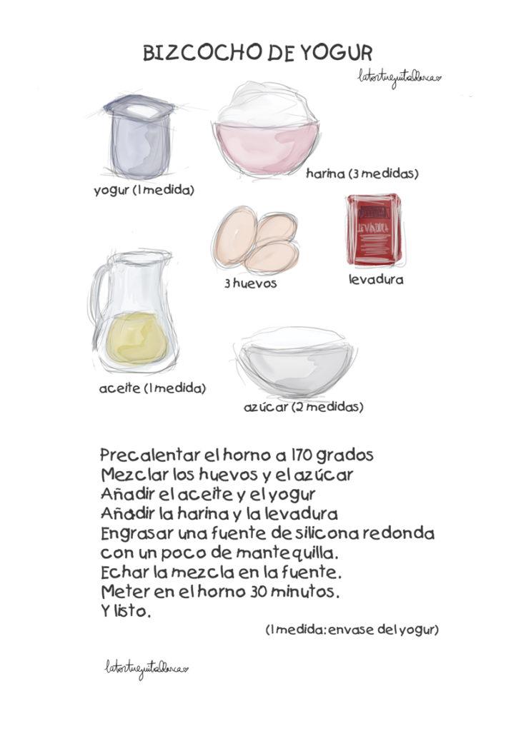 Receta ilustrada del bizcocho de yogur. Receta fácil de bizcocho.
